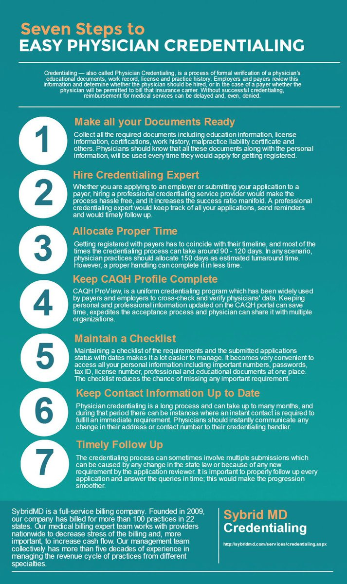 Seven easy steps for medical credentialing